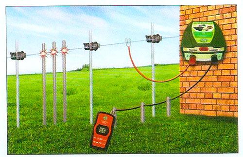 Comprobar cercado eléctrico