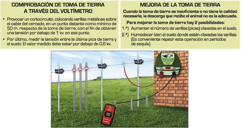 comprobación de toma de tierra a través del voltímetro y mejora de la toma de tierra pastor eléctrico