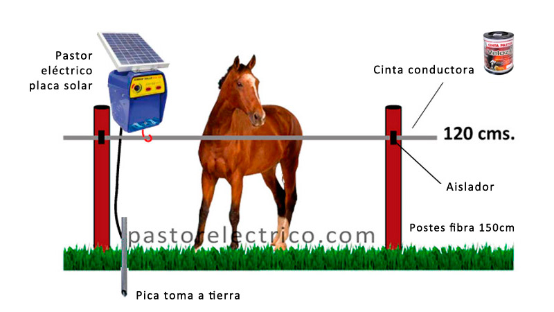 cercado eléctrico para caballos